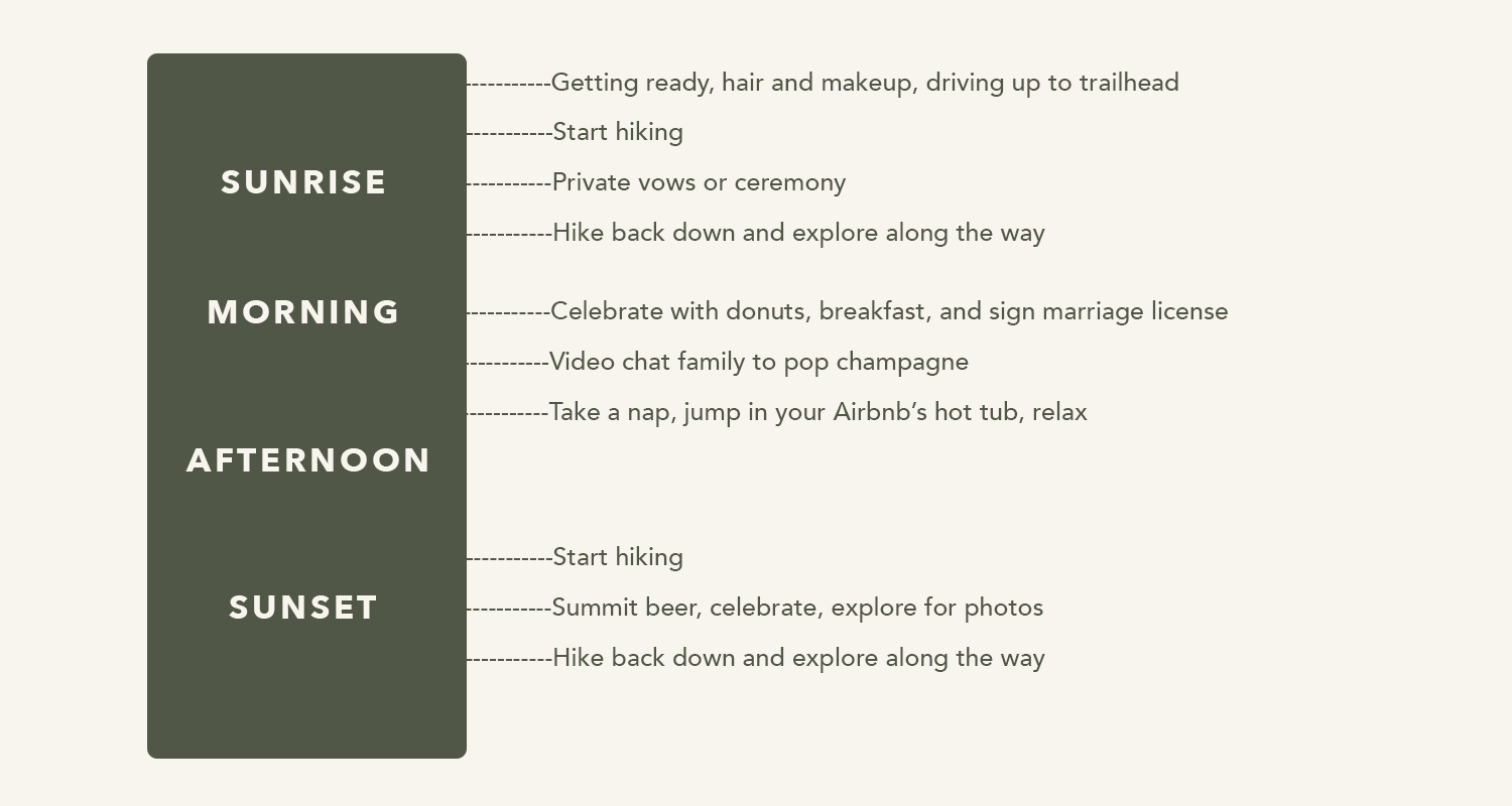 two person sample elopement timeline